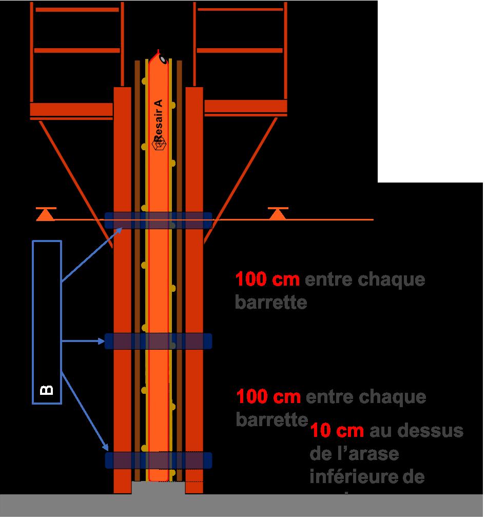 Resair A: Arret de bétonnage - Chantier, BTP, gros-oeuvre